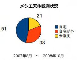 20081011mgraph